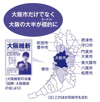 Q5.図-大阪の大半が標的に