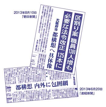Q7.各紙報道