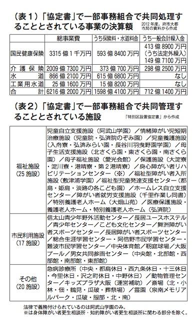 now20140928_yatougoudoubenkyoukai_hyou