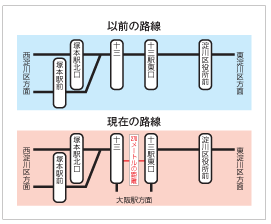 路線の変更図