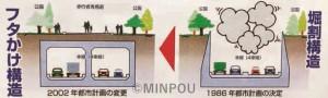 フタかけ構造のイメージ図
