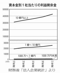 提案3のグラフのコピー