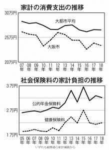 提案1グラフのコピー